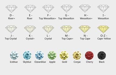 Diamant Böblingen Farbe